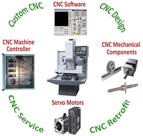 CNC KIT Router Plasma Laser Lathe Service