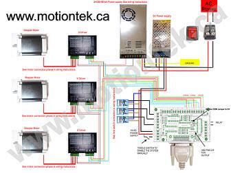 Motiontek | CNC KITS Router Plasma laser Lathe Mill Canada USAMotionTEK
