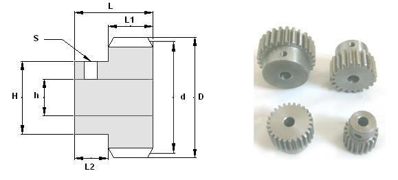 Motiontek Rack Pinion Spear Gear Drives Cnc Plasma
